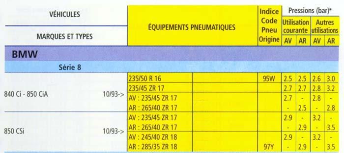 Pneus serie 8 for Diametre exterieur pneu